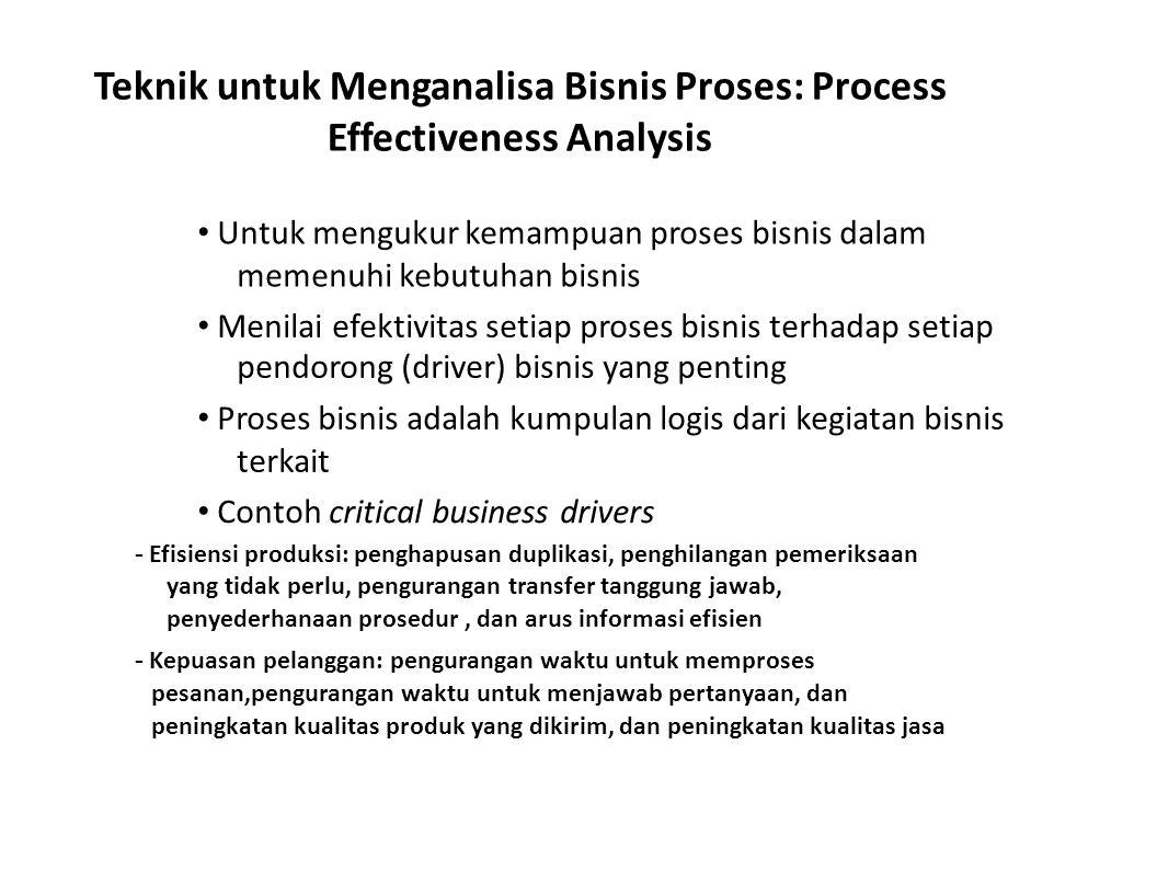 Teknik untuk Menganalisa Bisnis Proses: Process Effectiveness Analysis