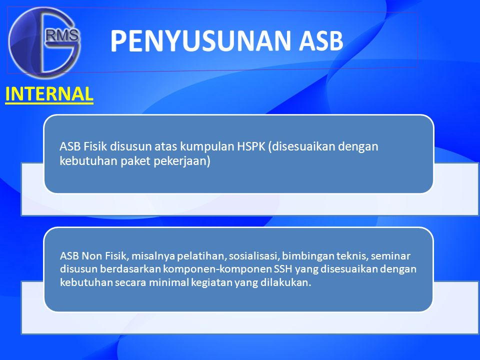 PENYUSUNAN ASB INTERNAL