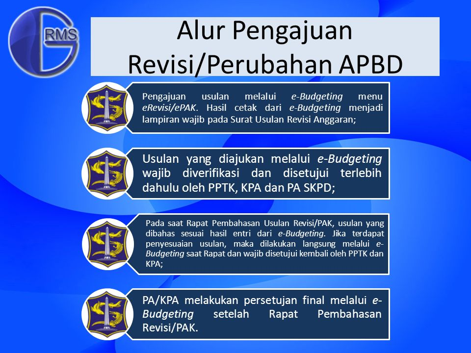 Alur Pengajuan Revisi/Perubahan APBD