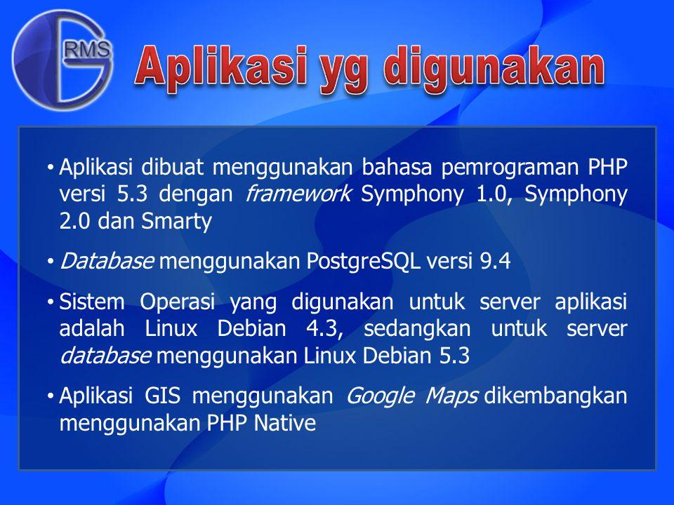 Aplikasi yg digunakan Aplikasi dibuat menggunakan bahasa pemrograman PHP versi 5.3 dengan framework Symphony 1.0, Symphony 2.0 dan Smarty.