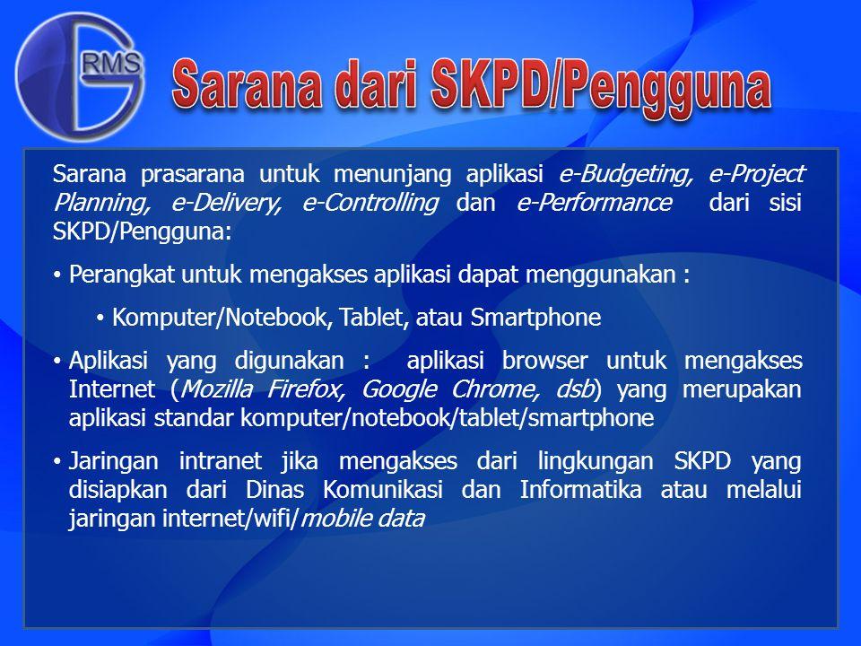 Sarana dari SKPD/Pengguna