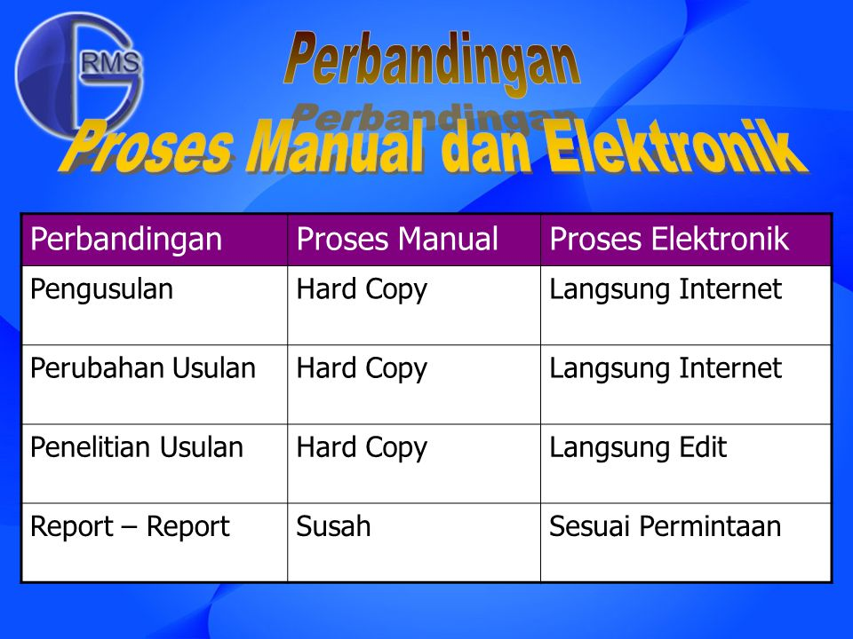 Proses Manual dan Elektronik