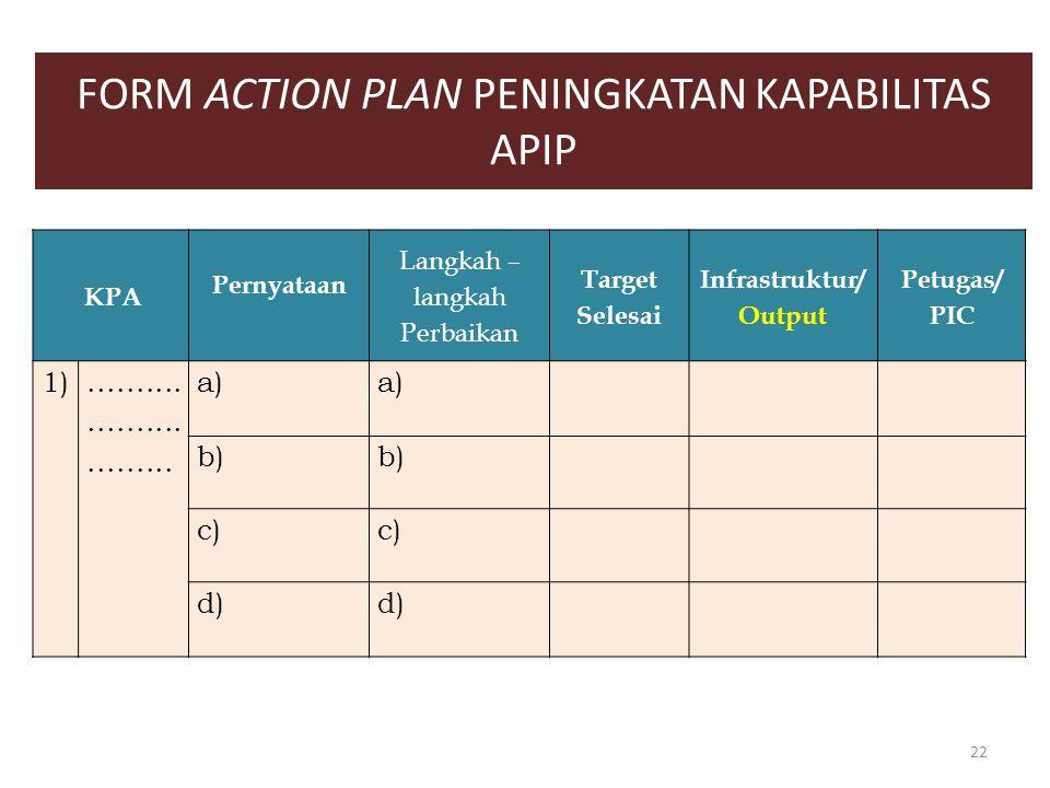 FORM ACTION PLAN PENINGKATAN KAPABILITAS APIP