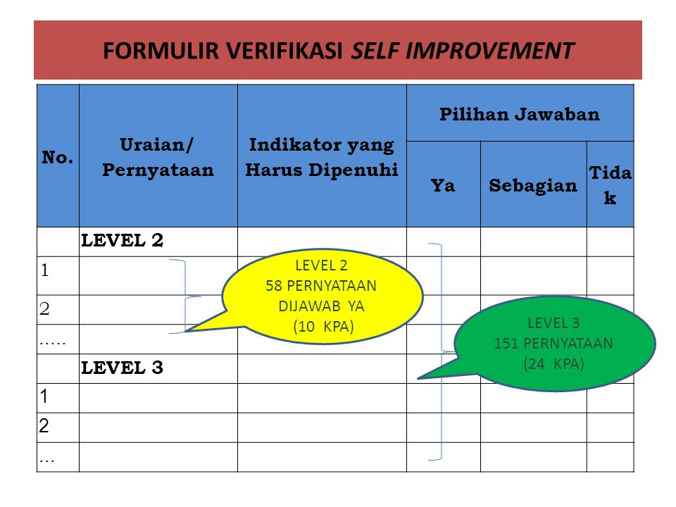 FORMULIR VERIFIKASI SELF IMPROVEMENT