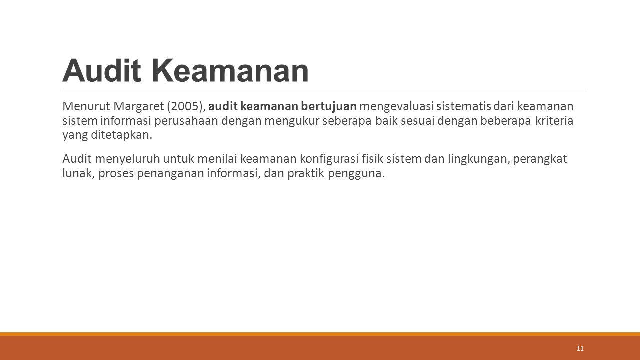 Audit Keamanan