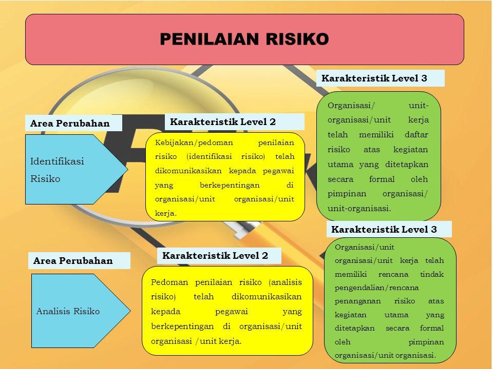 PENILAIAN RISIKO Karakteristik Level 3 Area Perubahan