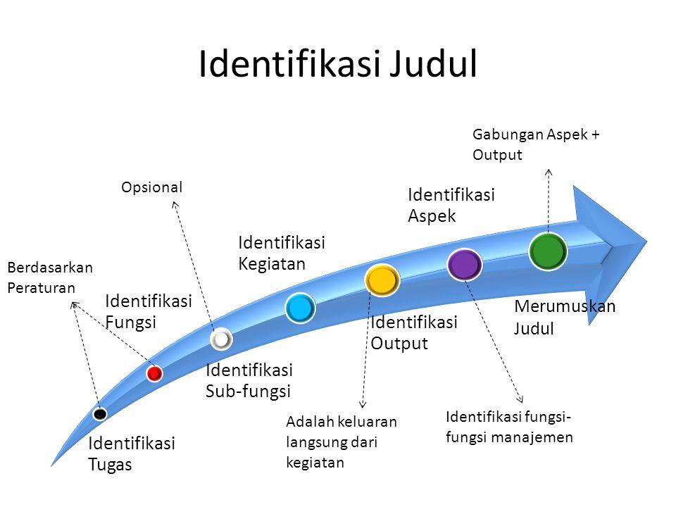 Identifikasi Judul Identifikasi Aspek Identifikasi Kegiatan