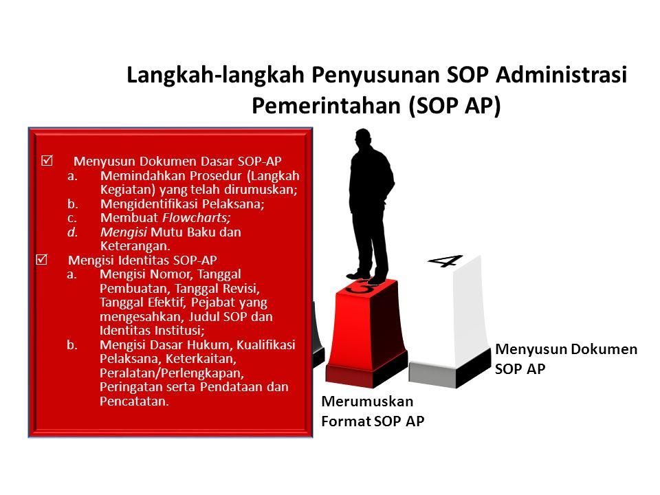 Langkah-langkah Penyusunan SOP Administrasi Pemerintahan (SOP AP)