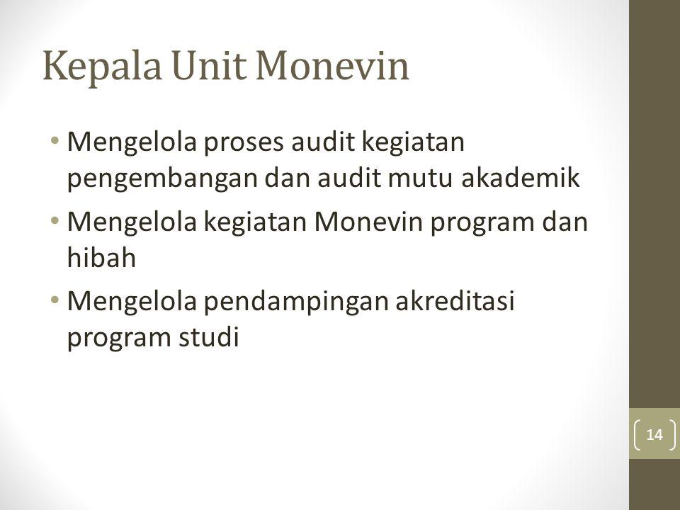 Kepala Unit Monevin Mengelola proses audit kegiatan pengembangan dan audit mutu akademik. Mengelola kegiatan Monevin program dan hibah.