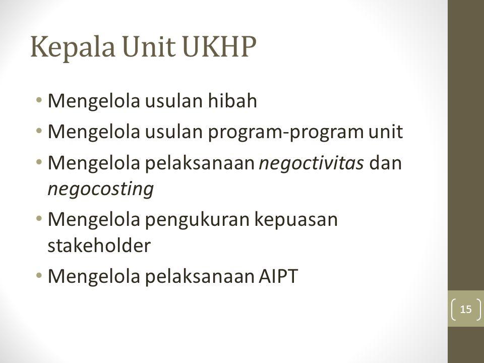 Kepala Unit UKHP Mengelola usulan hibah