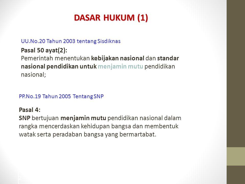 DASAR HUKUM (1) Pasal 50 ayat(2):