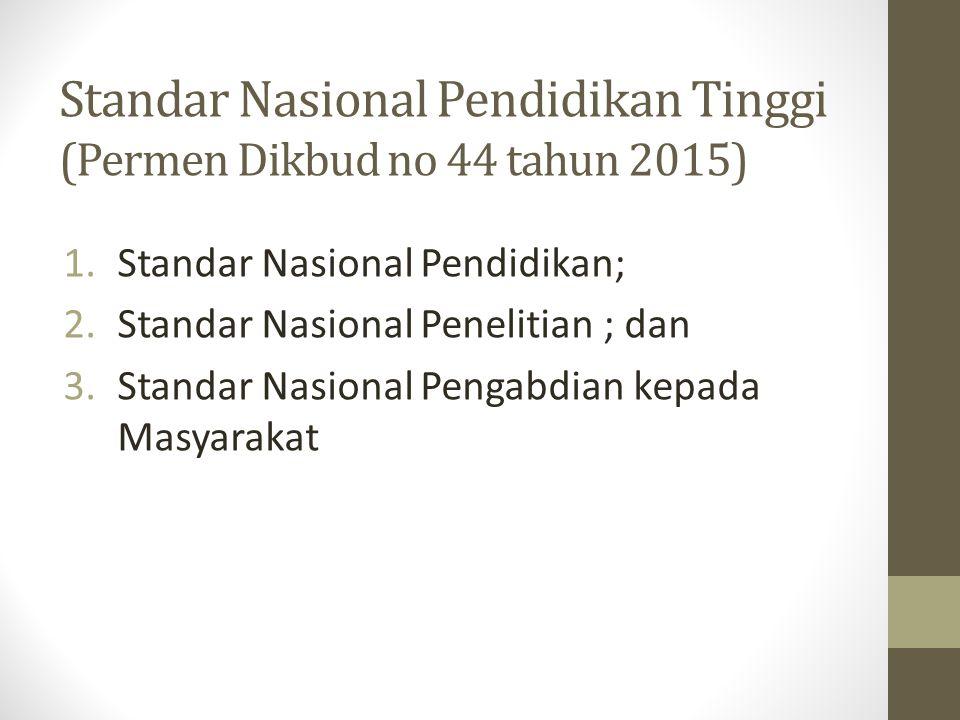 Standar Nasional Pendidikan Tinggi (Permen Dikbud no 44 tahun 2015)