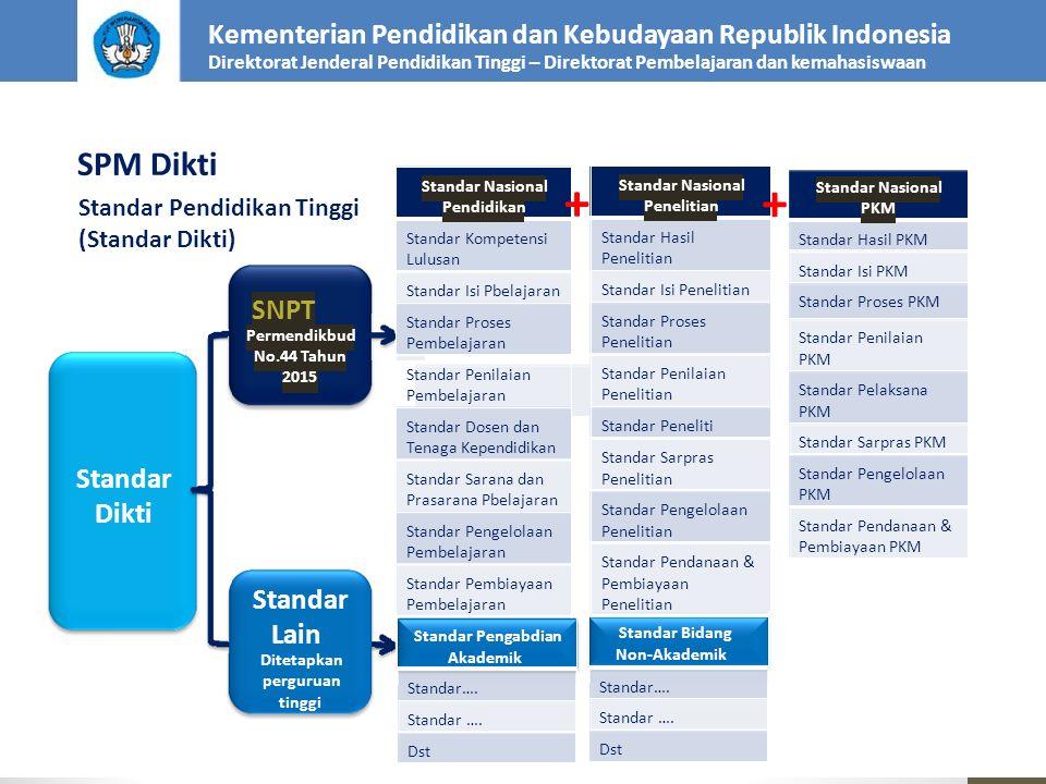 + + SPM Dikti Kementerian Pendidikan dan Kebudayaan Republik Indonesia