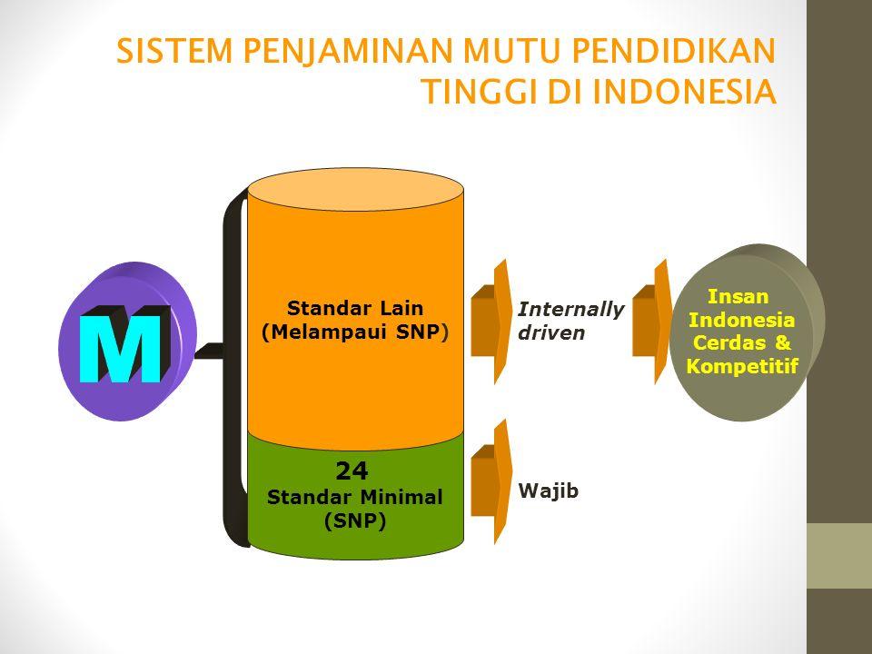 M SISTEM PENJAMINAN MUTU PENDIDIKAN TINGGI DI INDONESIA 24