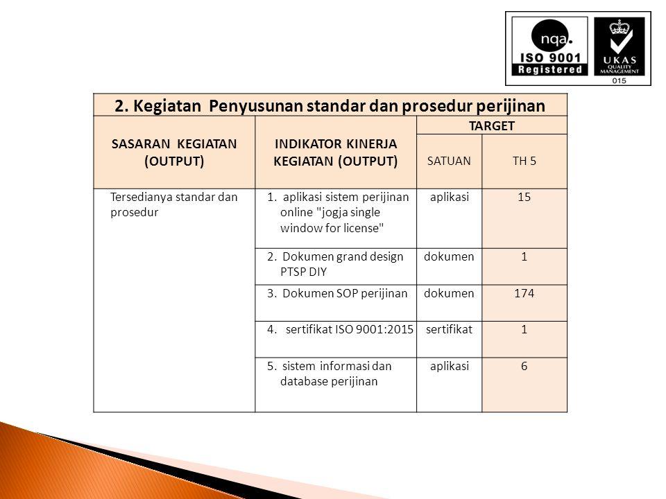 2. Kegiatan Penyusunan standar dan prosedur perijinan