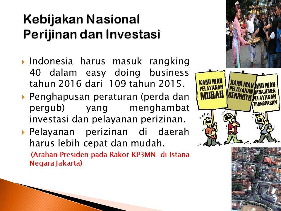Kebijakan Nasional Perijinan dan Investasi