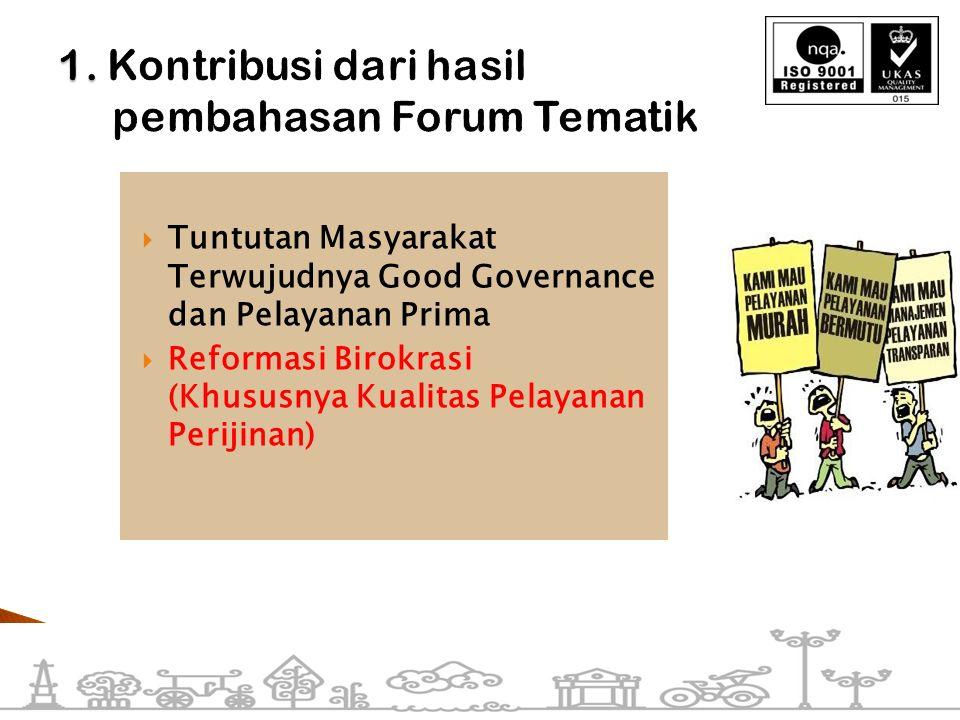 1. Kontribusi dari hasil pembahasan Forum Tematik