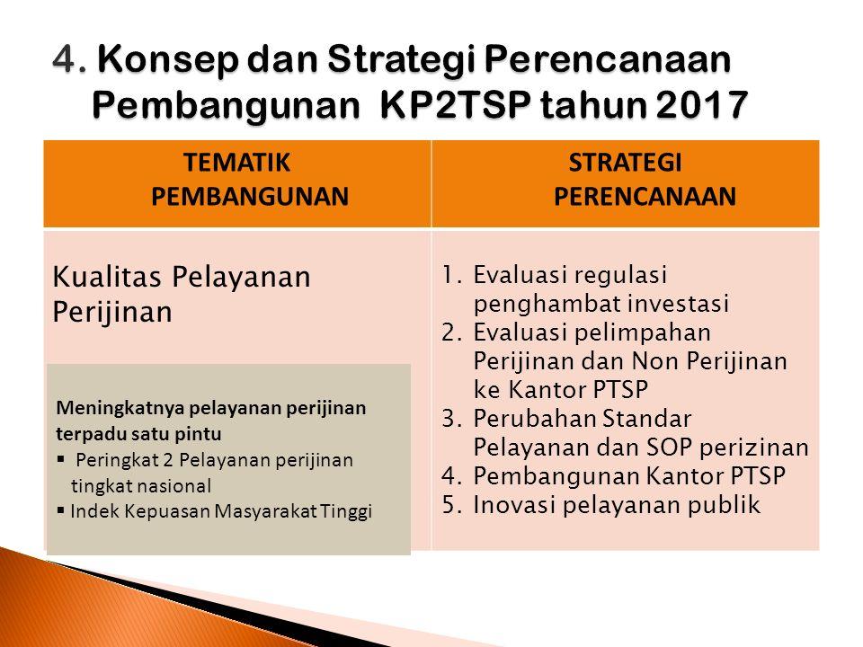 4. Konsep dan Strategi Perencanaan Pembangunan KP2TSP tahun 2017