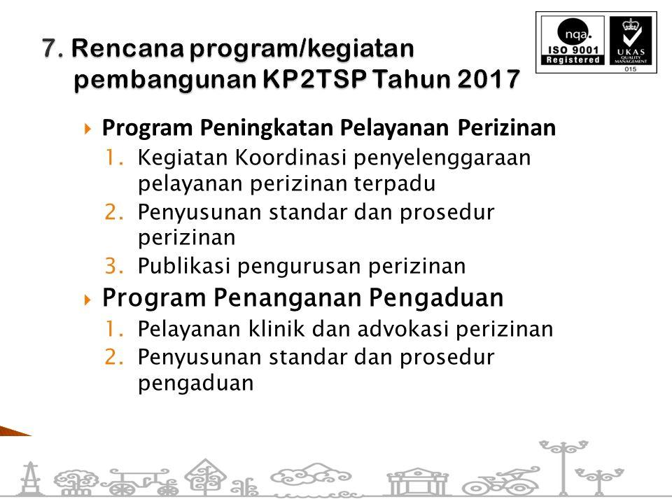 7. Rencana program/kegiatan pembangunan KP2TSP Tahun 2017