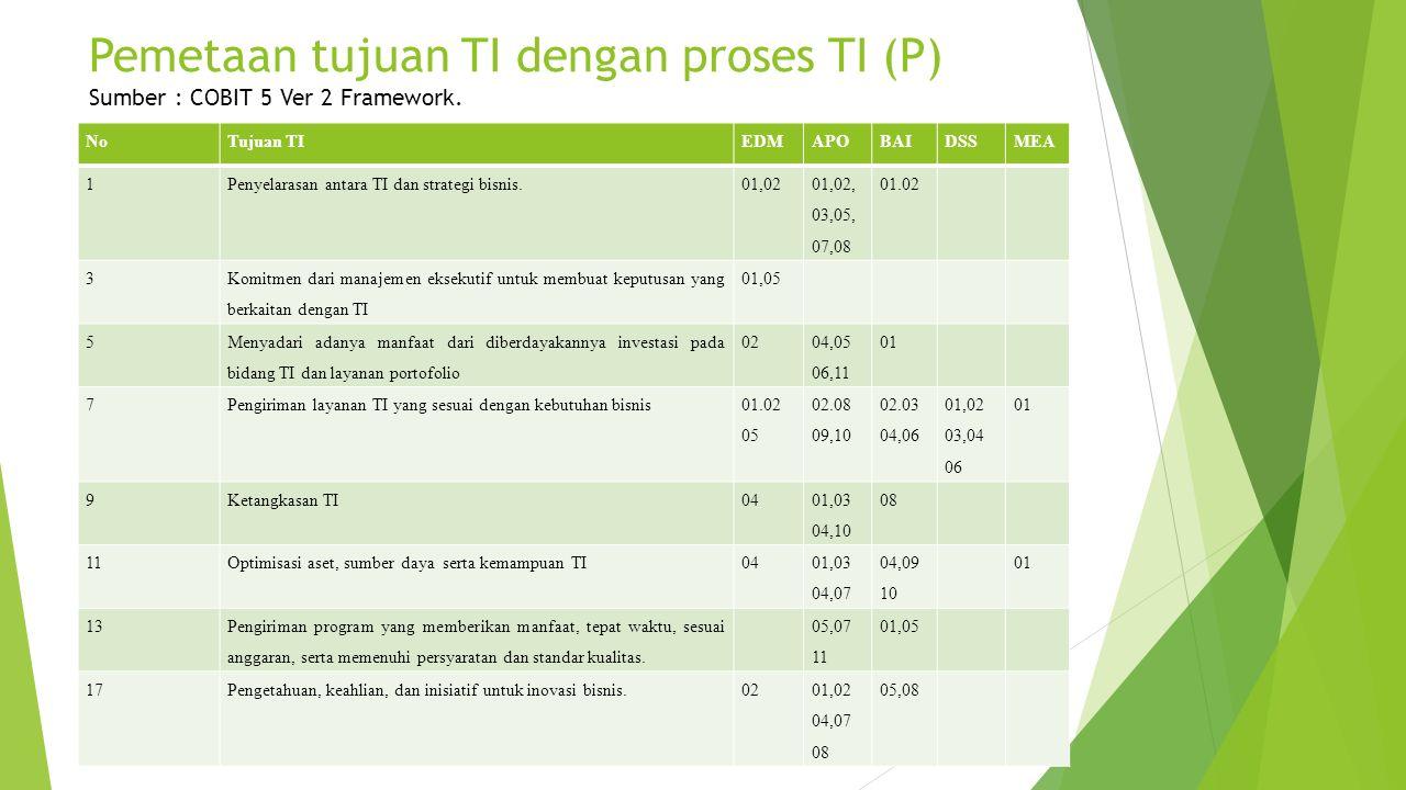 Pemetaan tujuan TI dengan proses TI (P) Sumber : COBIT 5 Ver 2 Framework.
