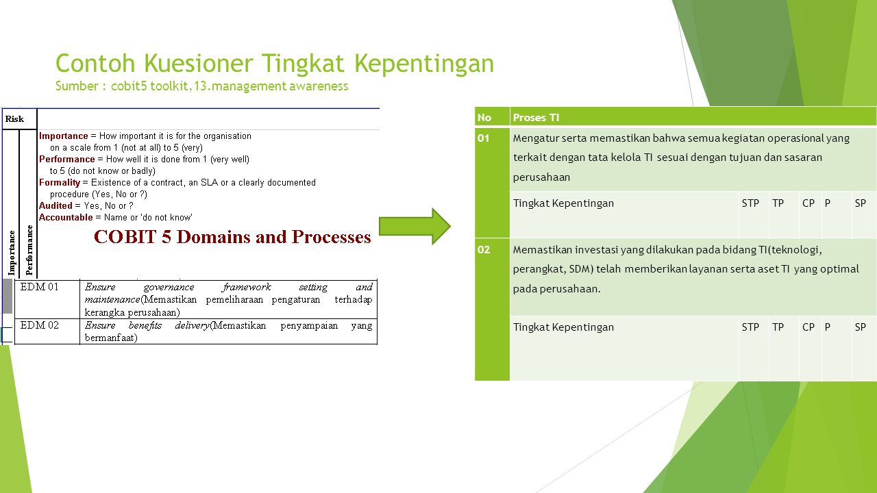 Contoh Kuesioner Tingkat Kepentingan Sumber : cobit5 toolkit,13