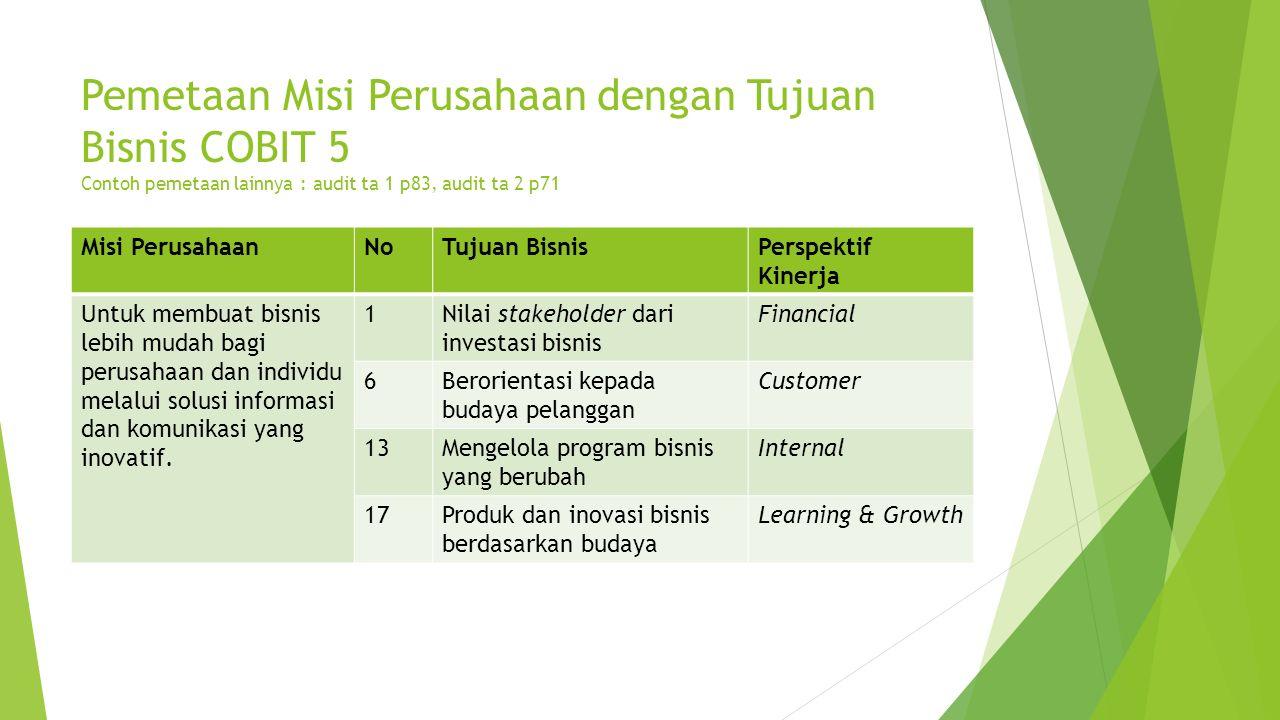 Pemetaan Misi Perusahaan dengan Tujuan Bisnis COBIT 5 Contoh pemetaan lainnya : audit ta 1 p83, audit ta 2 p71