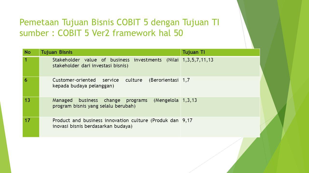 Pemetaan Tujuan Bisnis COBIT 5 dengan Tujuan TI sumber : COBIT 5 Ver2 framework hal 50