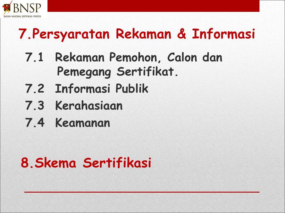 7.Persyaratan Rekaman & Informasi
