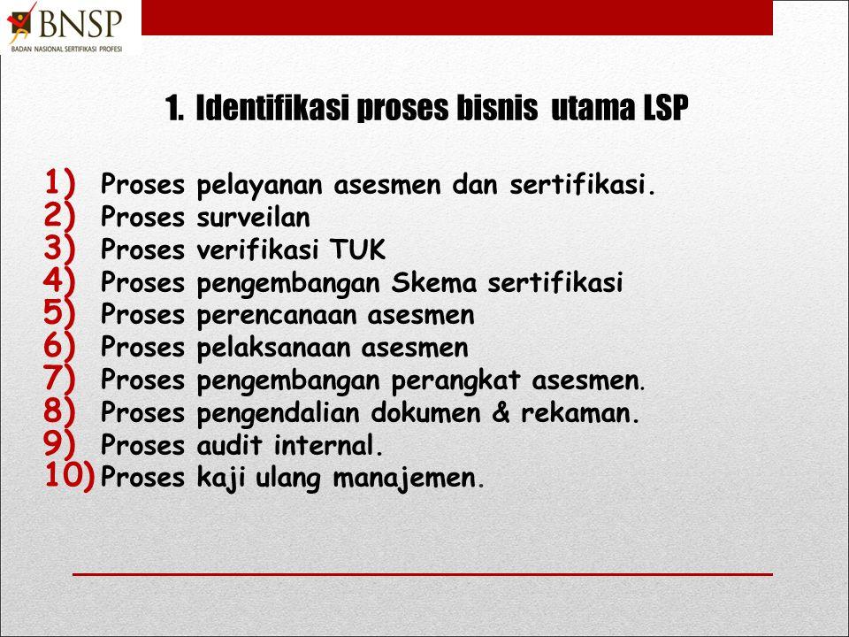 1. Identifikasi proses bisnis utama LSP