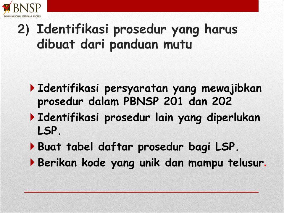 2) Identifikasi prosedur yang harus dibuat dari panduan mutu
