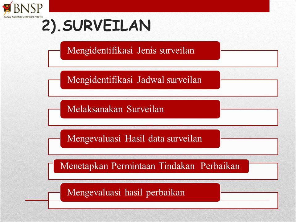 2).SURVEILAN Mengidentifikasi Jenis surveilan