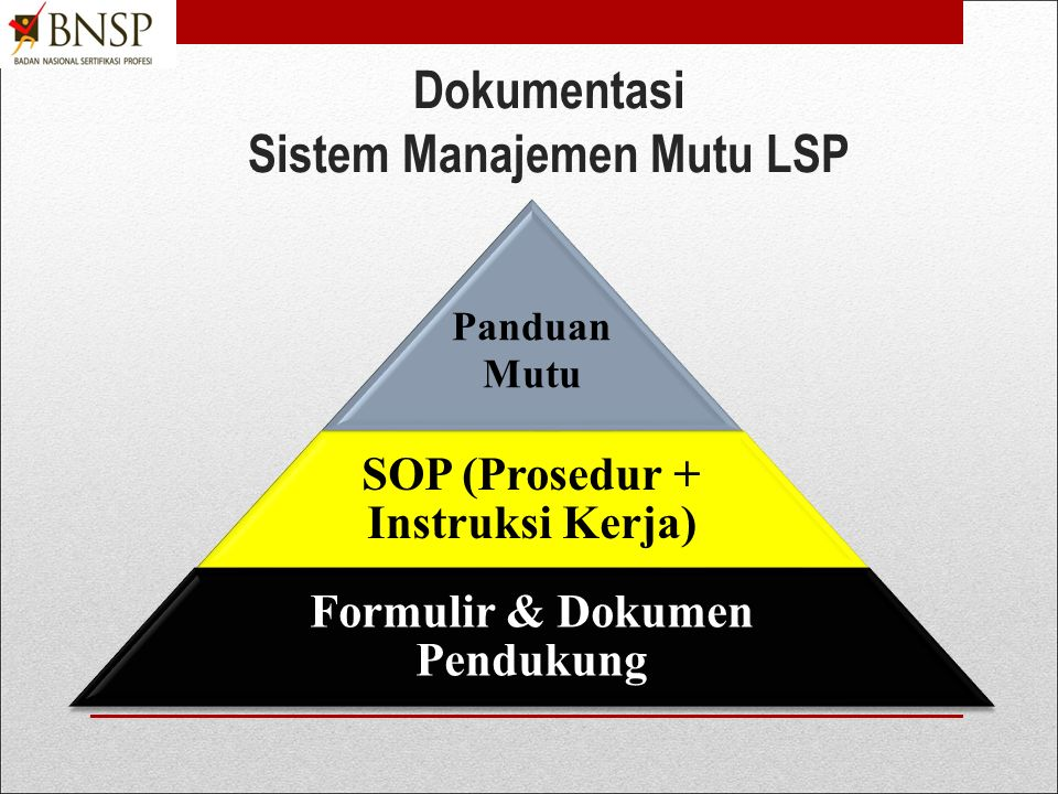 Dokumentasi Sistem Manajemen Mutu LSP