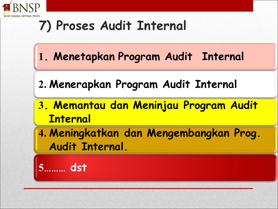 7) Proses Audit Internal
