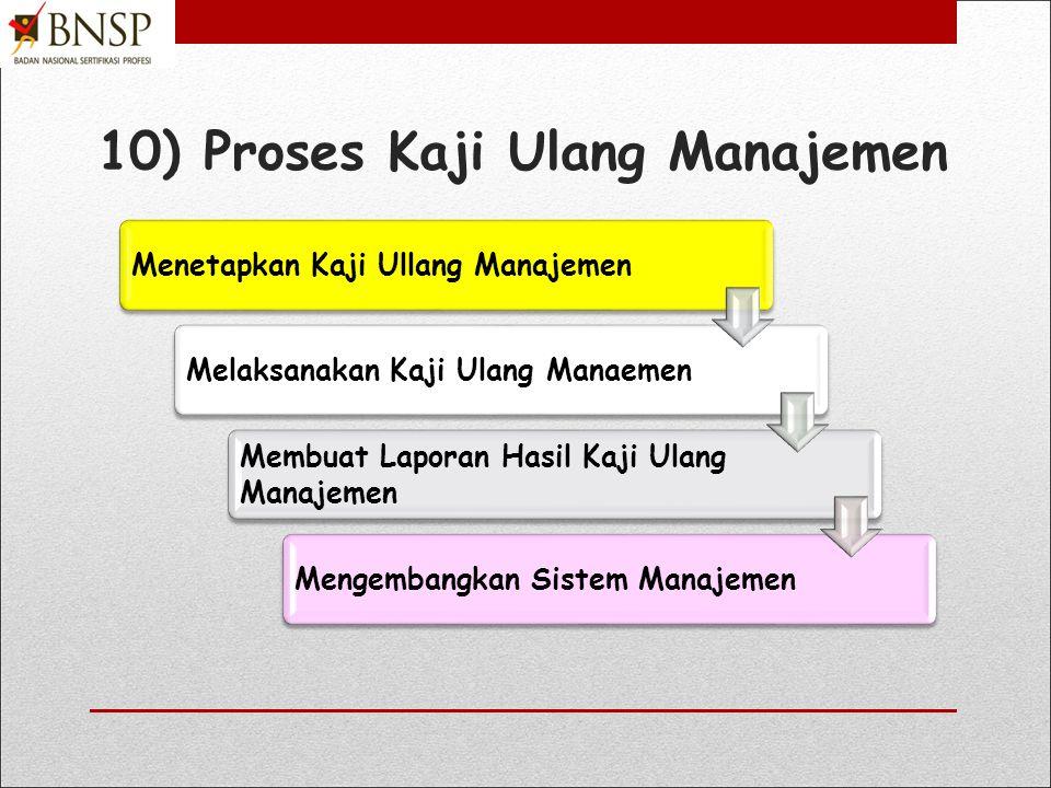 10) Proses Kaji Ulang Manajemen