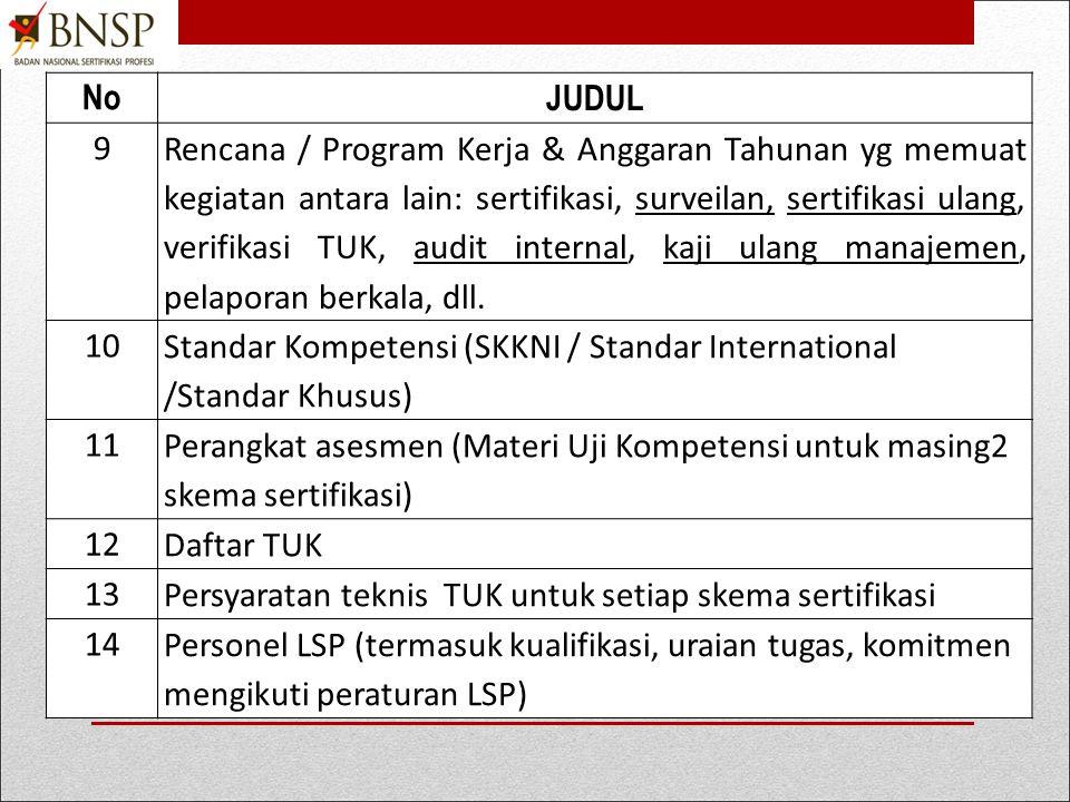 No JUDUL. 9.