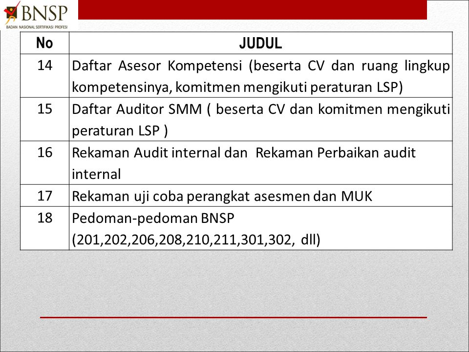 No JUDUL. 14. Daftar Asesor Kompetensi (beserta CV dan ruang lingkup kompetensinya, komitmen mengikuti peraturan LSP)
