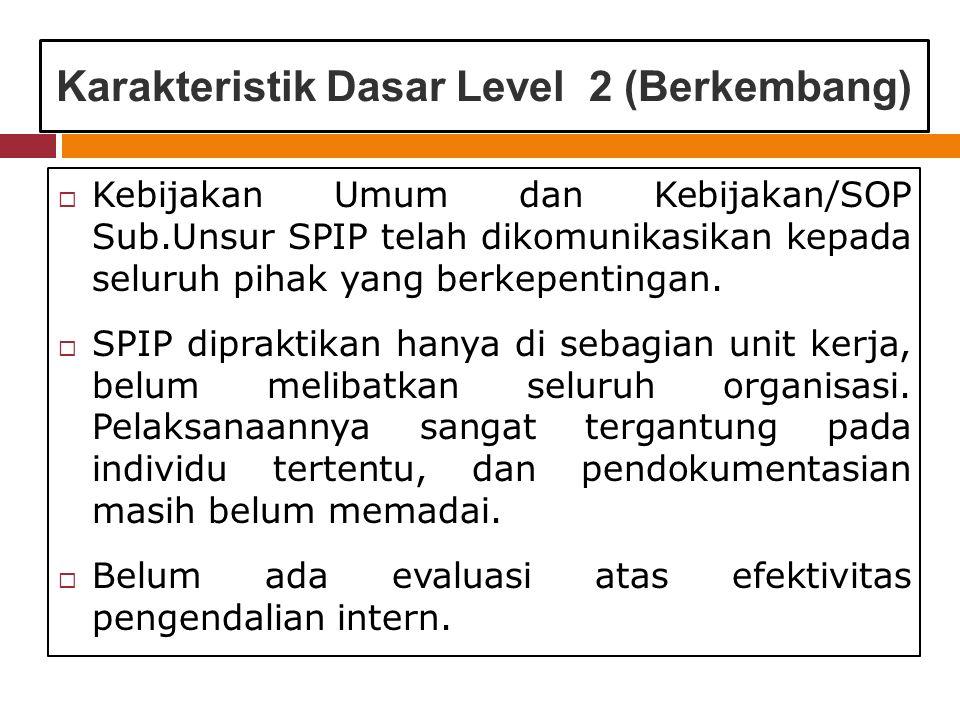Karakteristik Dasar Level 2 (Berkembang)