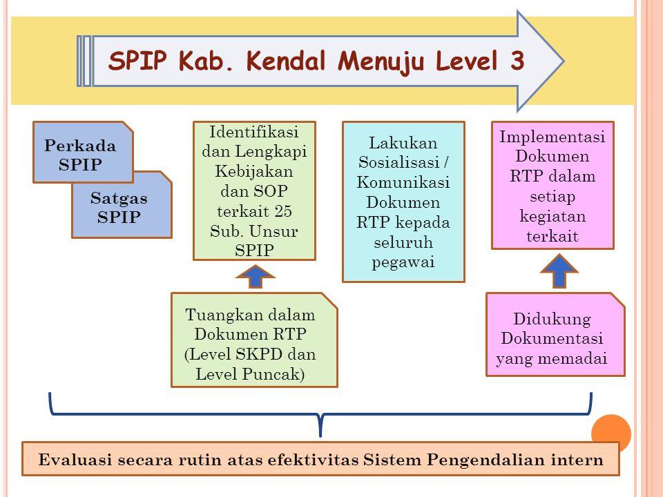 SPIP Kab. Kendal Menuju Level 3