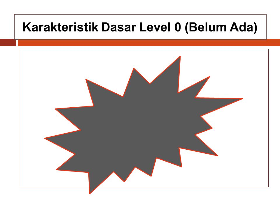 Karakteristik Dasar Level 0 (Belum Ada)