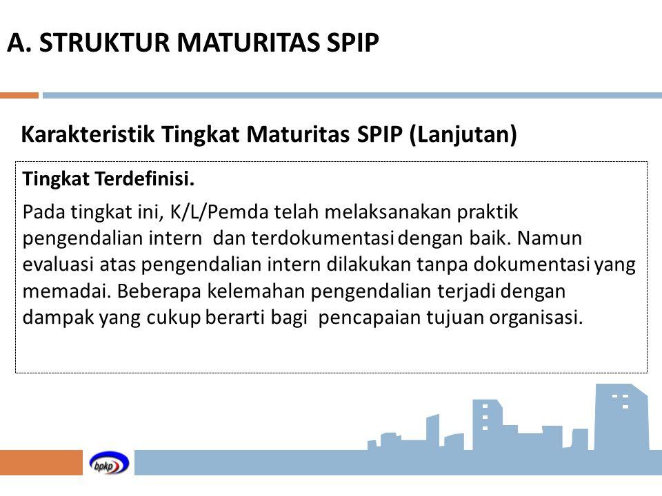 Karakteristik Tingkat Maturitas SPIP (Lanjutan)