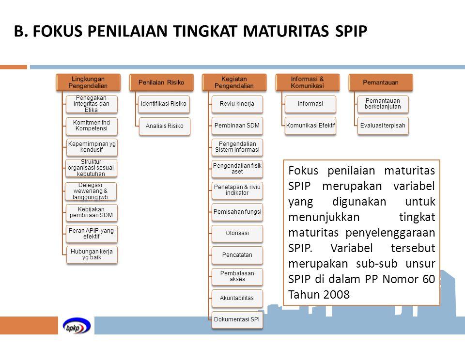 B. FOKUS PENILAIAN TINGKAT MATURITAS SPIP