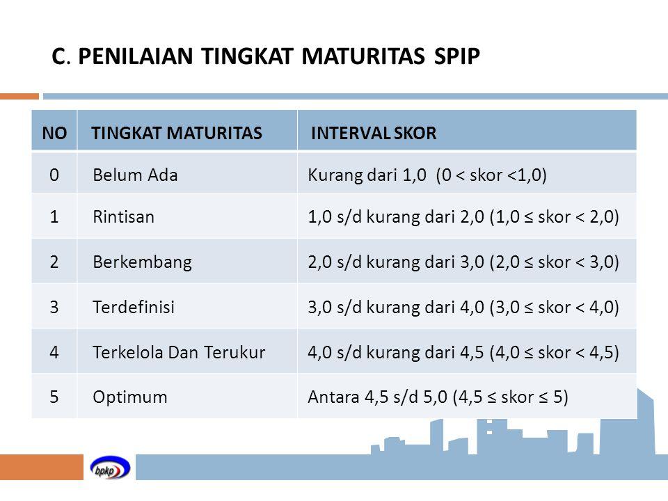 C. PENILAIAN TINGKAT MATURITAS SPIP