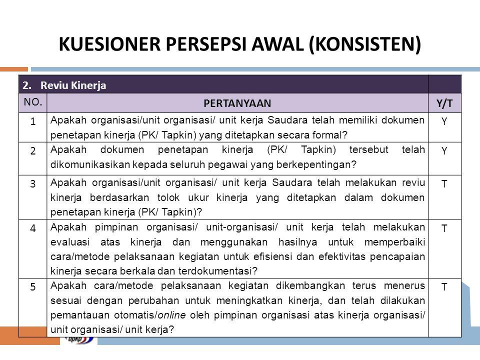 KUESIONER PERSEPSI AWAL (KONSISTEN)