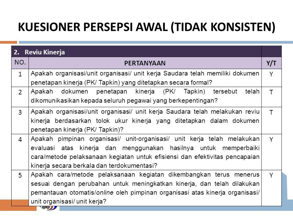 KUESIONER PERSEPSI AWAL (TIDAK KONSISTEN)