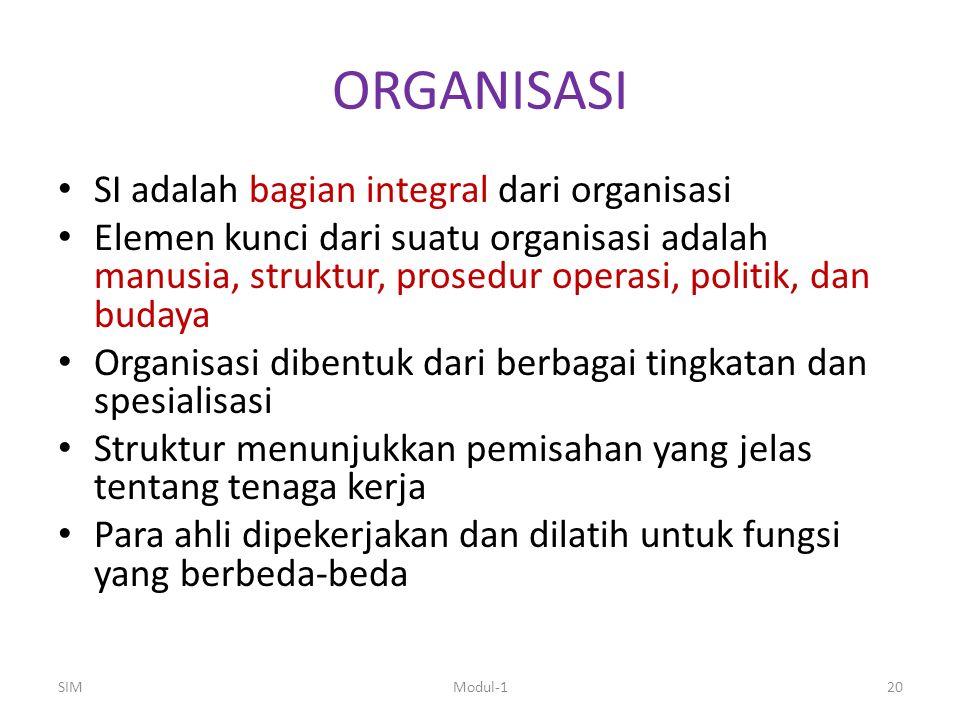 ORGANISASI SI adalah bagian integral dari organisasi
