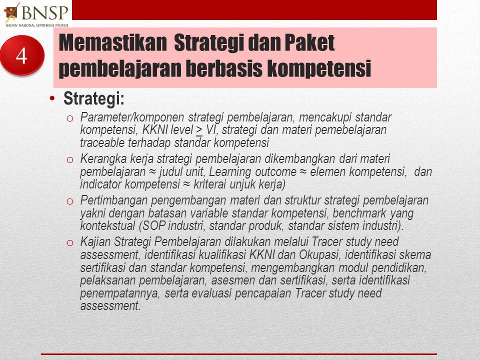Memastikan Strategi dan Paket pembelajaran berbasis kompetensi
