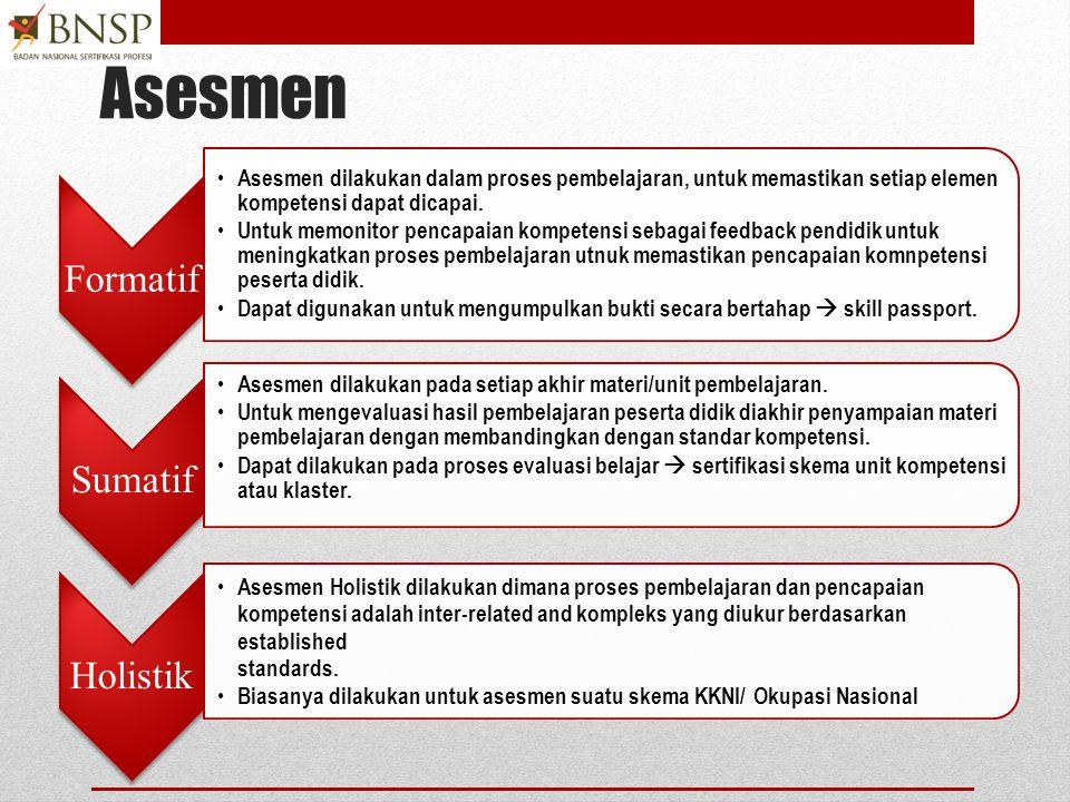 Asesmen Formatif. Asesmen dilakukan dalam proses pembelajaran, untuk memastikan setiap elemen kompetensi dapat dicapai.