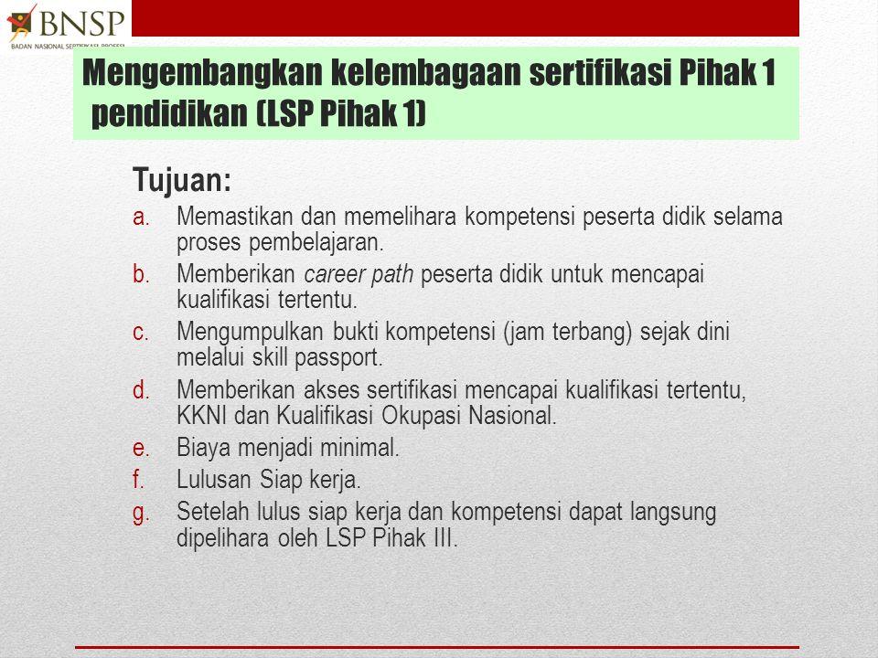 Mengembangkan kelembagaan sertifikasi Pihak 1 pendidikan (LSP Pihak 1)