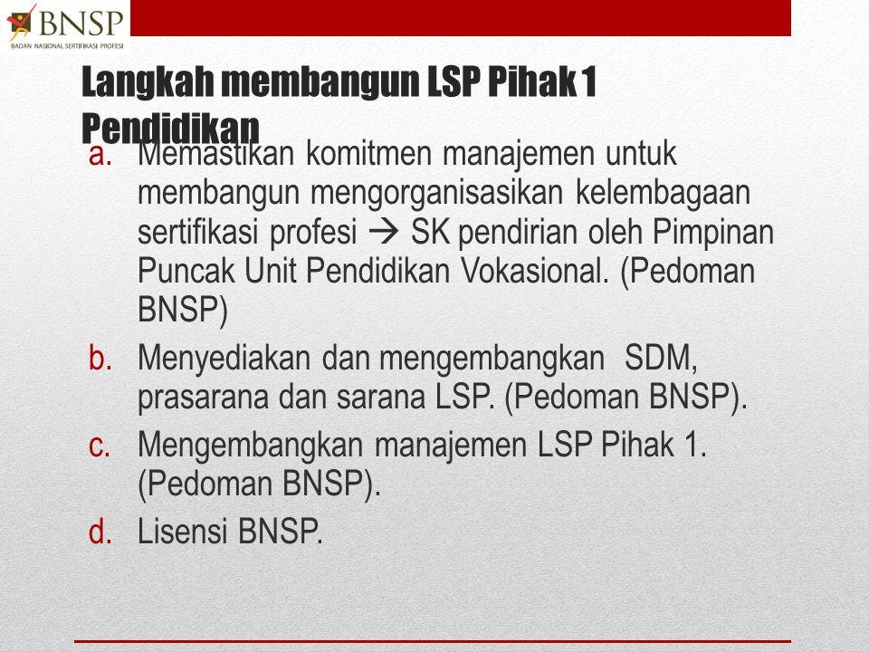 Langkah membangun LSP Pihak 1 Pendidikan