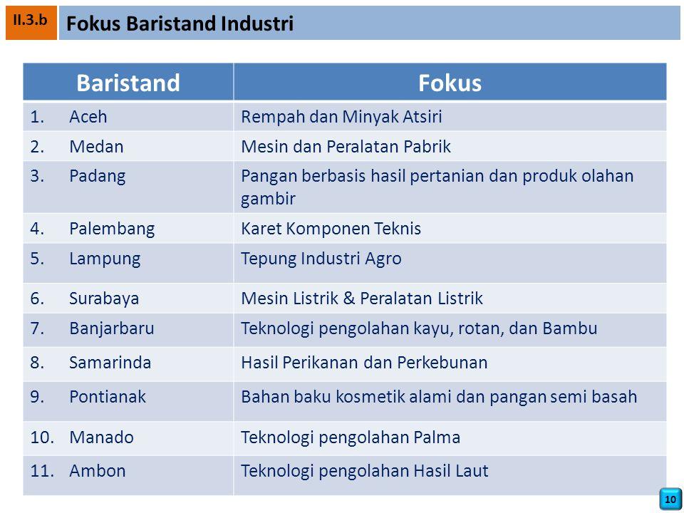 Baristand Fokus Fokus Baristand Industri Aceh Rempah dan Minyak Atsiri